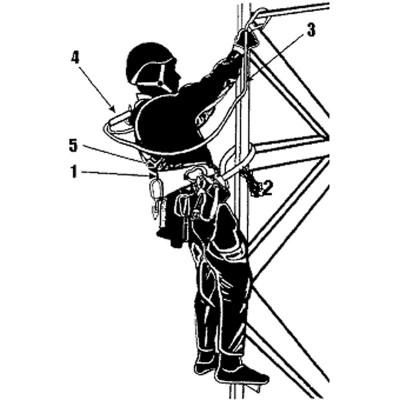 Комплект СИЗ от падения с высоты «Для страховки при работе на металлоконструкциях»
