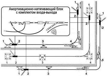 Горизонтальная анкерная тросовая линия «КАЛИБЕР»