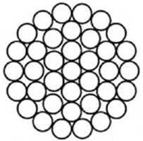 Канат стальной (трос) ГОСТ 3077-80