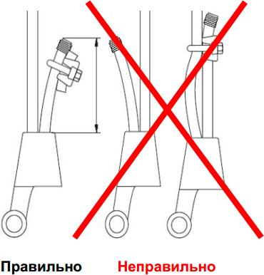 Способ заделки стального каната в клиновую обойму