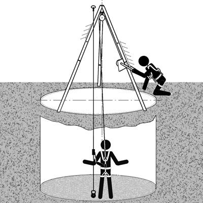 В качестве дополнительной страховочной линии рекомендуется использовать вертикальную гибкую анкерную линии в комплекте со страховочным устройством ползункового типа