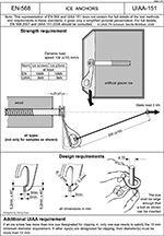 EN-568 UIAA-151 Ice anchors (Ледобуры)