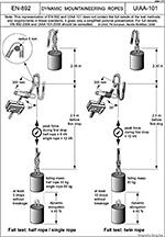EN-892 UIAA-101 Dynamic Mountaineering Ropes (Динамические верёвки) 1