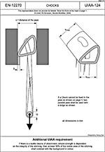 EN-12270 UIAA-124 Chocks (Закладные элементы) 2