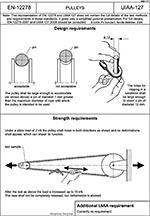 EN-12278 UIAA-127 Pulleys (Блок-ролики)