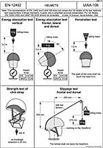 EN-12492 UIAA-106 Helmets (Каски)